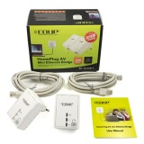 Wholesale - 200M EDUP Powerline Power Line HomePlug AV Mini Ethernet Adapter Home Plug X 2