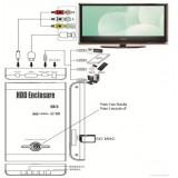 "Wholesale - Powerful HD Media Player for 2.5"" hard drive enclosure external box"