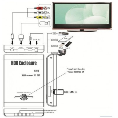 http://www.orientmoon.com/14782-thickbox/powerful-hd-media-player-for-25-hard-drive-enclosure-external-box.jpg