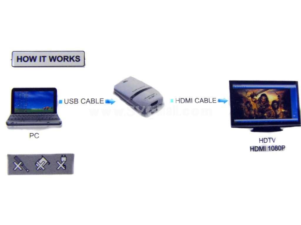 VIEWPLEX USB3.0 TO HDMI Adapter (YY-17H3)