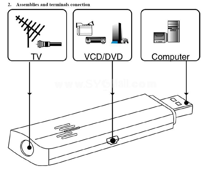 Digigal USB TV Stick (YY-ATV81)