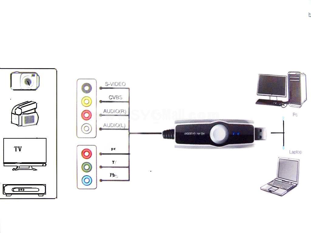 USB 2.0 HD AV Grabber (YY-VC118)