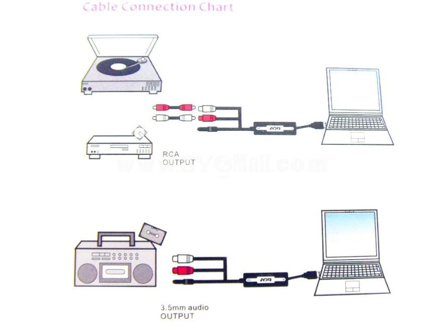 USB Audio Capture (YY-VC121)